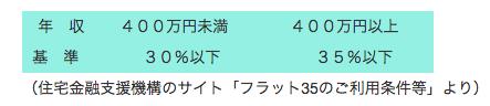 スクリーンショット 2015-12-14 13.58.28